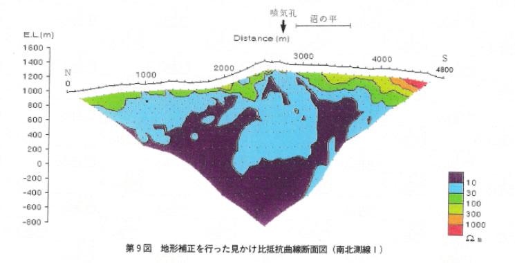 3次元解析により熱水の噴出箇所と地下の状況がより明確になった例